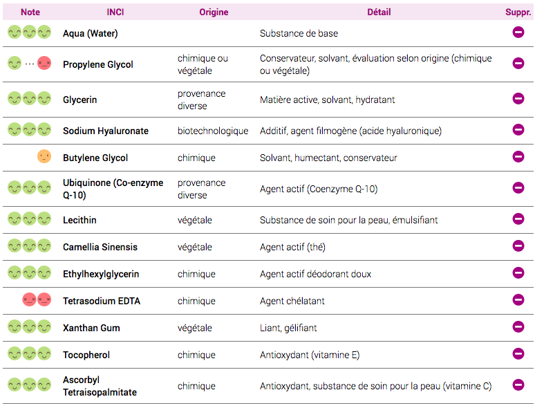 liste d'ingrédients cosmétique